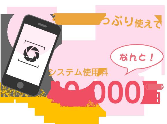 フォトリスタ 2か月間たっぷり使えて40000円